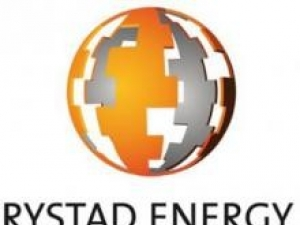 Rystad Energy AS