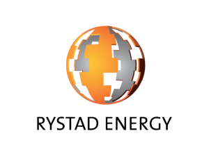 Rystad Energy AS
